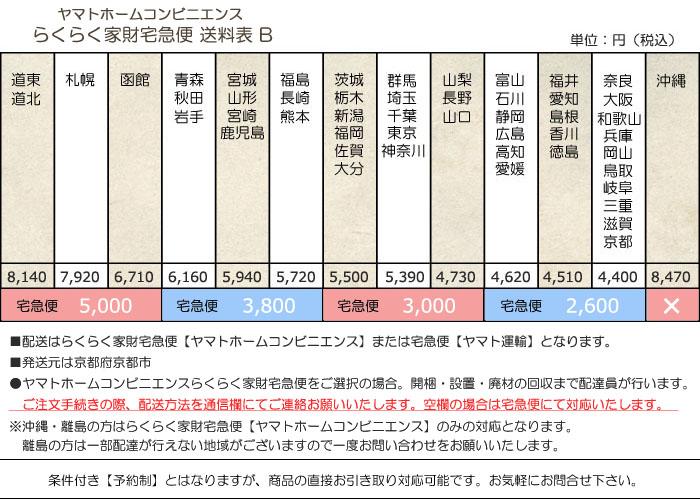 イエローデザイン ヤマト 2000